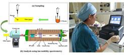 中科院大连化物所研发麻醉剂丙泊酚血药浓度分析仪通过日本第三方测试