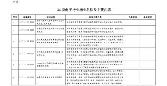 工信部发布电子行业34项行业标准和17项国家标准报批公示