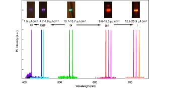 上海光机所量子点单模激光研究获进展