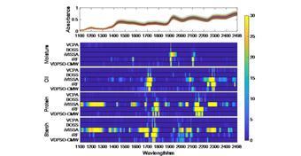 合肥研究院���@近�t外光�V分析技�g提出�量�x�袼惴�
