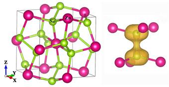 合肥研究院在新型热电材料物理机制研究中获进展