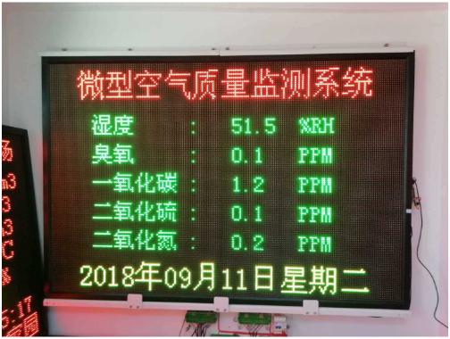 上海啟動大氣溫室氣體監測