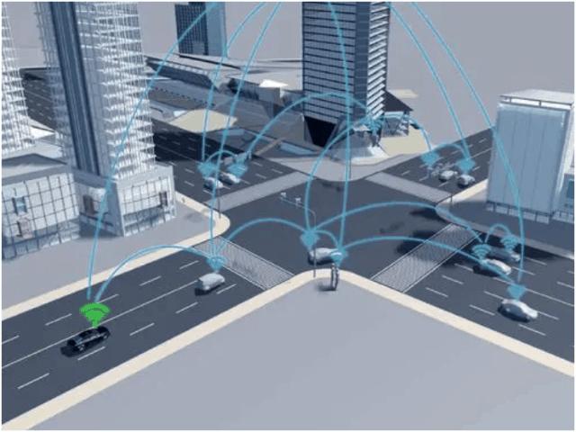 """各地""""十四五""""规划大力促进智能网联发展进步"""