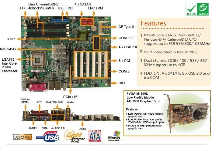 core 2 duo, pentium® 4/celeron® d processor, fsb 533/800