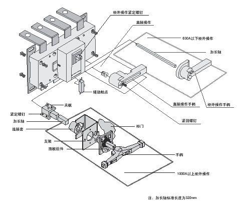 负荷隔离开关blg/b板后接线