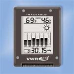 23609-208美国VWR数字气压计