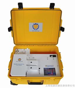 美国UniBest便携式气相色谱仪