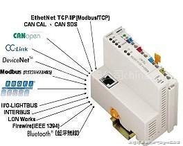 优惠WAGO现场总线 750-337线程耦合器